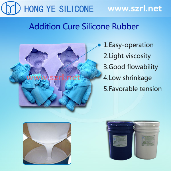 Liquid Silicone for Resin Craft Mold Making